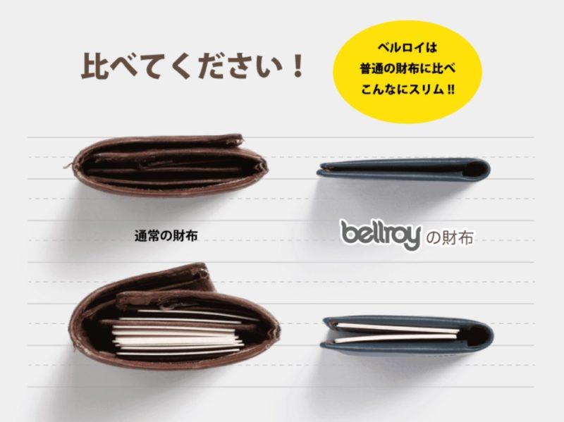 ベルロイ(Bellroy)の長財布と二つ折り財布を全部紹介します!