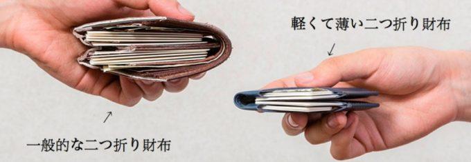 一般的な二つ折り財布と軽くて薄い二つ折り財布の比較