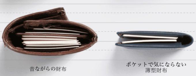昔ながらの財布と薄型財布の比較写真