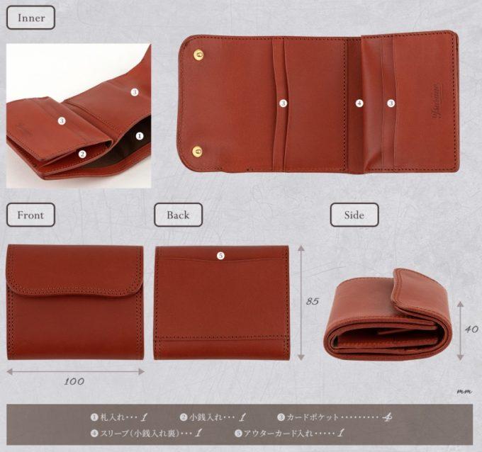 Wホック&Wステッチミニ財布(S)の収納ポケット一覧