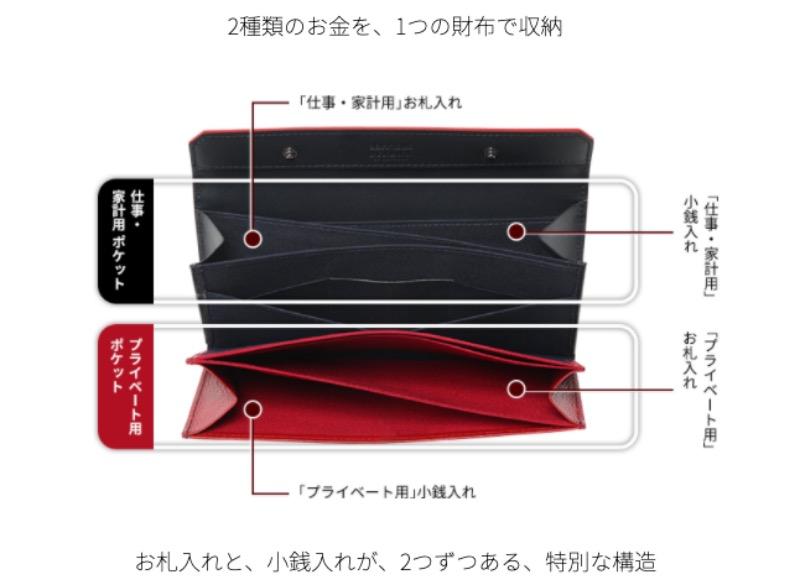 ツインズ財布の便利な収納ポケット
